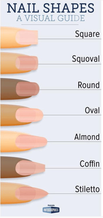 nail-shapes-guide